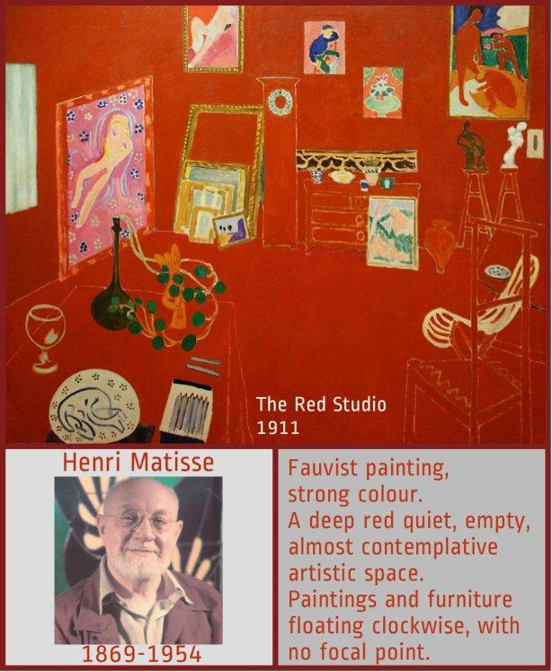 collage Matisse Red Studio